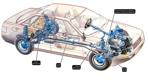 front wheel drive transmission diagram using four wheel drive how a car works