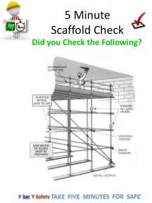 Minutescaffold checkdid you check the following