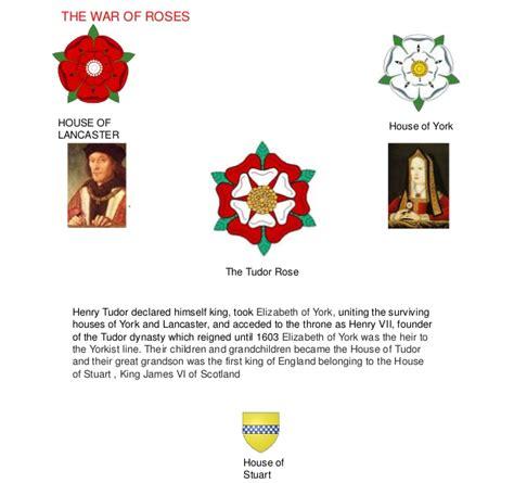 house of tudor history the tudors