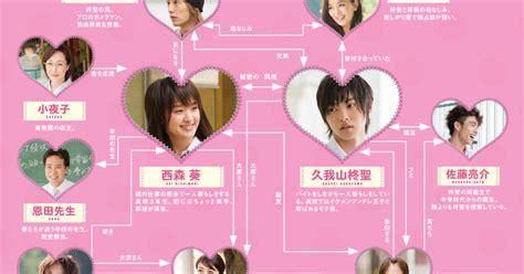 judul film anime jepang romantis profil dan karakter pemeran film l dk living together