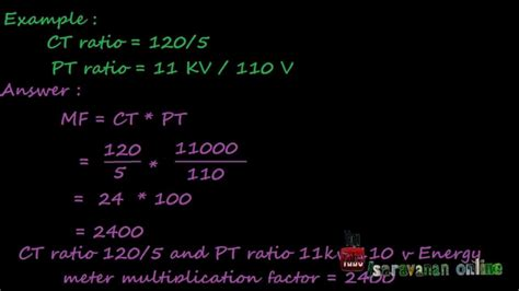 energy pattern factor formula how to calculate energy meter multiplication factor youtube