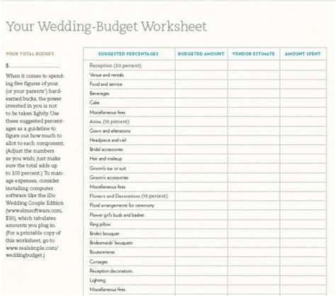 wedding budget worksheet wedding checklist wedding ideas