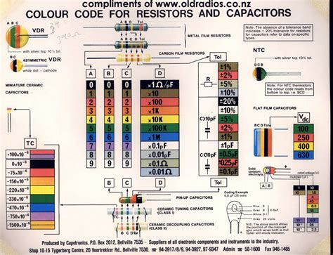 resistor color code quiz identification what of capacitor is this how to read its value code electrical