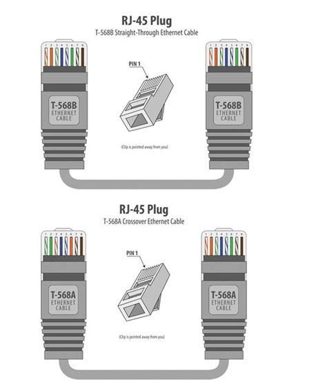 rj45 colors and wiring guide diagram eia 568a 568b