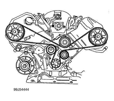 volkswagen passat serpentine belt routing  timing belt diagrams