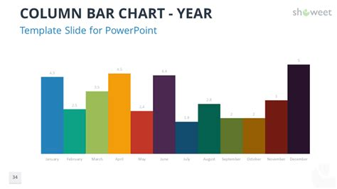 Data Charts Templates For Powerpoint Powerpoint Chart