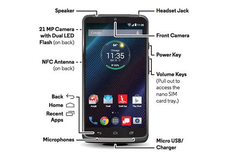 Bezel Droid Turbo 2 Original official motorola droid turbo photo apparently posted by