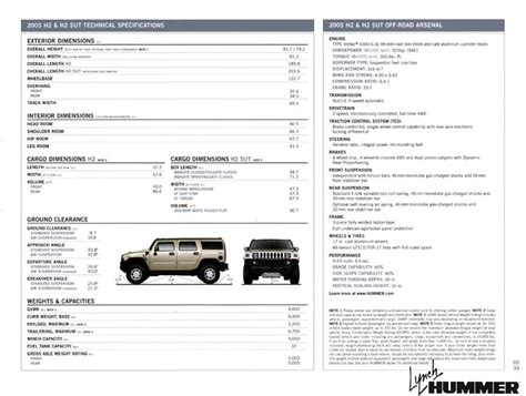 hummer h2 length hummer h2 changes for 2005 and buying guide