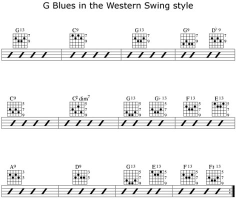 western swing guitar chords a comparative study of rhythm guitar styles