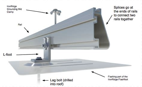 Iron Ridge Solar Racking by Roof Racking Zep Solar U0027s Railless Mounting Solutions