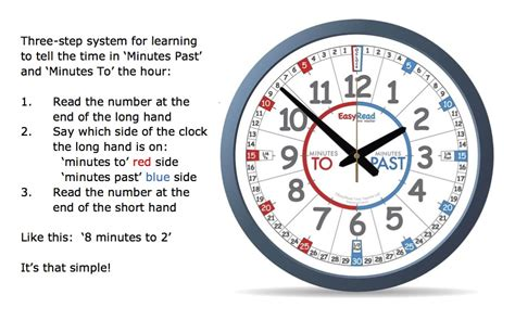 Time To Tell The tell the time in 3 simple steps easyread time