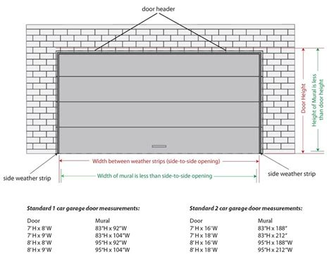 garage sizes standard garage doors sizes garage doors commercial garage door