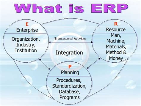 Floor Plan Database D Soft Computers Erp Solution For Pharmaceuticals