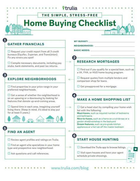 checklist for buying a house home buying checklist home buying and free printable on pinterest