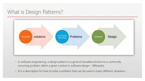 design pattern reusable software observer software design pattern