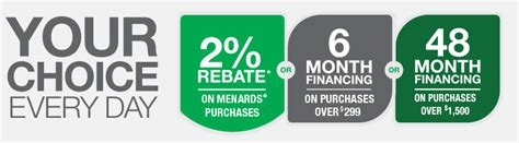 Menards Electronic Gift Card - credit programs at menards 174
