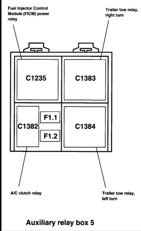 No trailer lights or brake controller - Page 2 - Ford