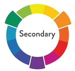 define primary colors primary secondary and tertiary colors of the rgb color