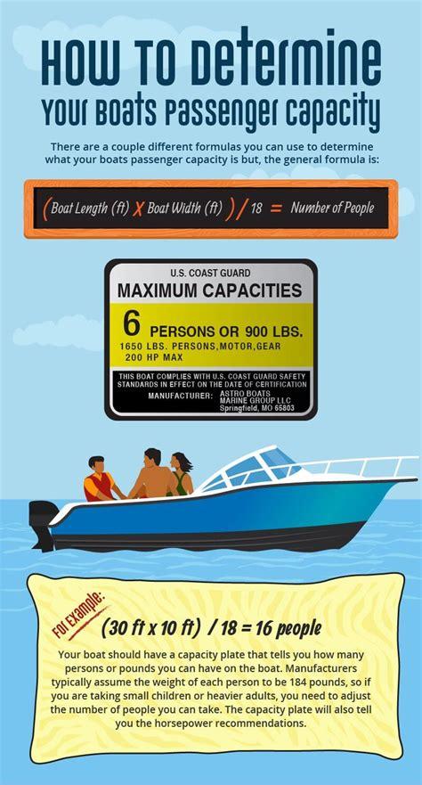 reinell boat wiring diagram schematic 4 wire oxygen