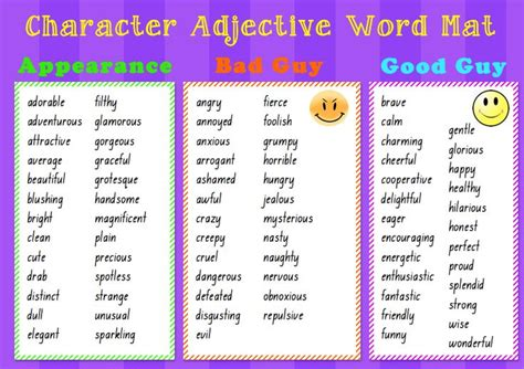 Adjectives Mat by Character Adjective Word Mat This Is A Resource That I
