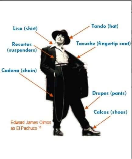 L.A. in the Zoot Suit Era :: Zoot Suit Discovery Guide