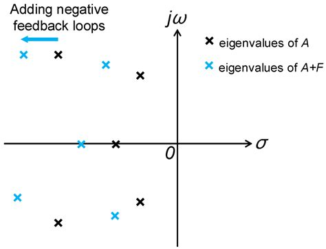 entropy free full text calculation of the entropy entropy free full text on the calculation of system