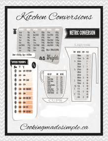 Kitchen Measurement Conversion Table Kitchen Tips Printable Kitchen Conversions Chart Kitchen Conversions Chart