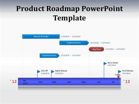 software product roadmap template yobittorrent