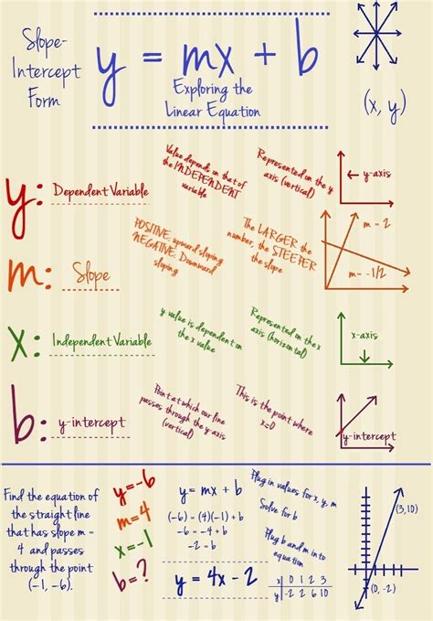 slope words transforming symbols into words an exploration of using