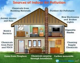 Mold In Bathrooms Aairco Poor Indoor Air Quality Problems Aairco