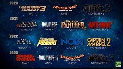 marvel film universe phase 4 marvel cinematic universe discussion