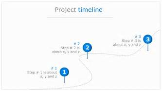 Editable Timeline Template Free by Get This Beautiful Editable Powerpoint Timeline Template