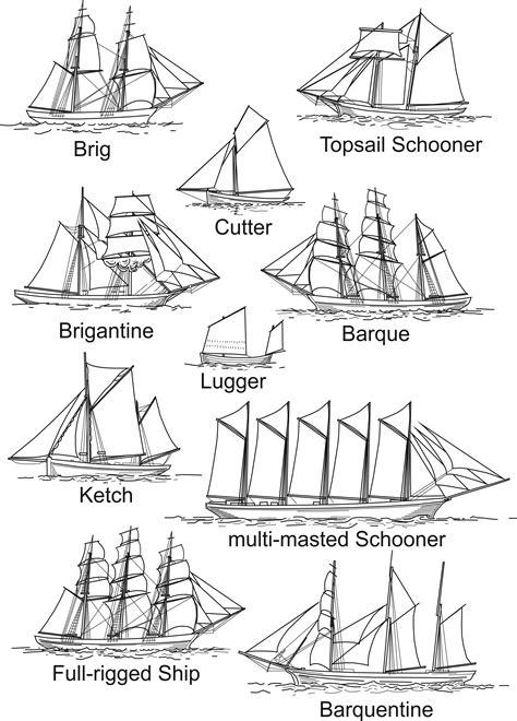 ship rigging diagram square rigged ship diagrams square rigger rigging diagram