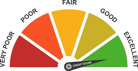 Background Check Credit Score How Do Credit Checks Affect Credit Score Swanksavings