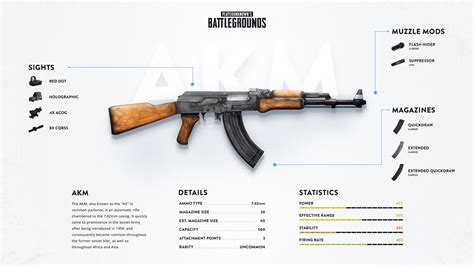 pubg weapon wallpaper community content