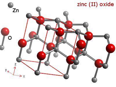 webelements periodic table zinc zinc oxide