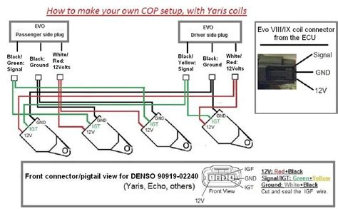 diy cop kit with denso honda coils dsmtuners