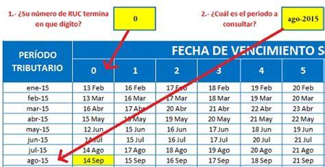 cronograma de vencimientos de predios sunat 2015 cronograma ir 2015 sunat newhairstylesformen2014 com