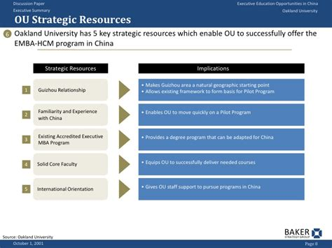 Oakland Mba Admission Requirements by Executive Education Opportunities In China