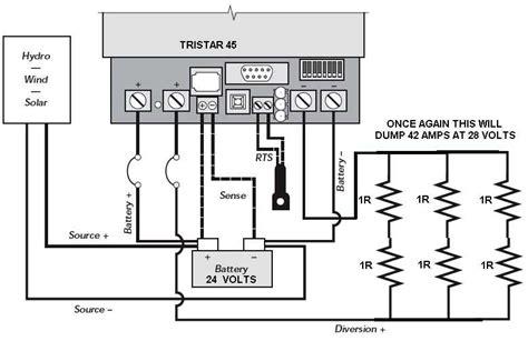 how does a resistor bank work using a high power resistor as a dump load hugh piggott s