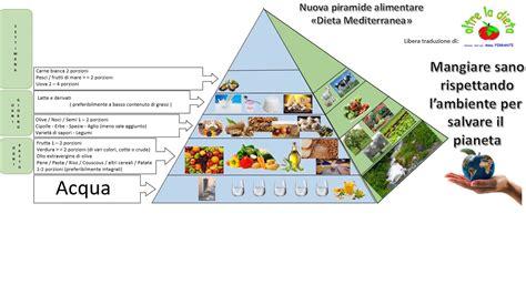 nuova piramide alimentare mediterranea nuova piramide alimentare dieta mediterranea