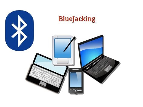 Send Gift Card Anonymously - computer science cse seminar topic on bluejacking mtech projects