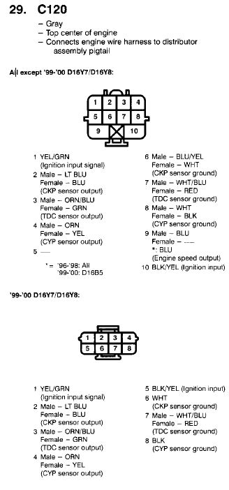 obd2a to obd1 distributor wiring diagram honda tech