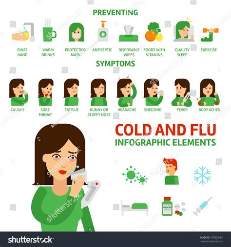 Pdf Cortana What Are The Flu Symptoms by Flu Symptoms Complications Seasonal Influenza Flu