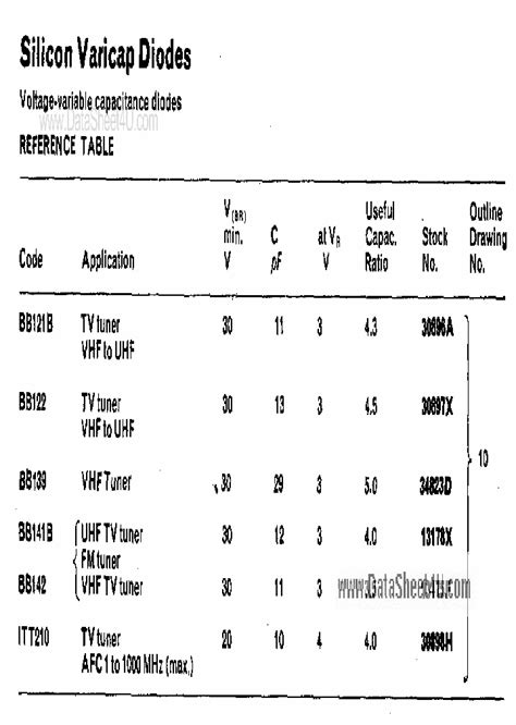 varactor diode datasheet bb139 3127907 pdf datasheet ic on line
