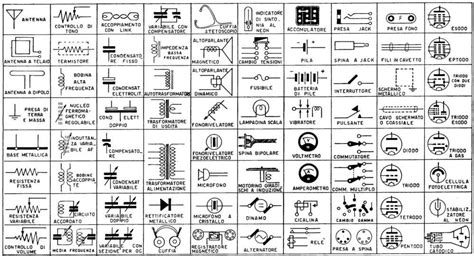 lettere e simboli simboli grafika