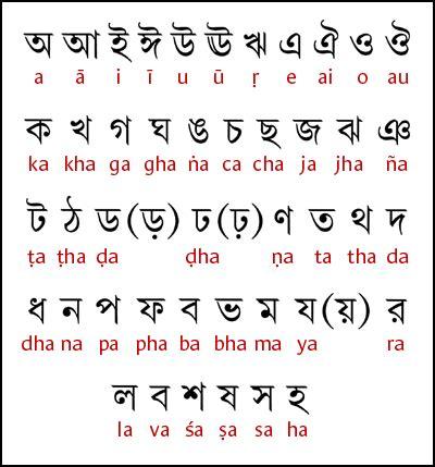 Letter Bengali Letters Practice Writing Ignorant Muslim Bangladeshi Celibrating Benglai New Year