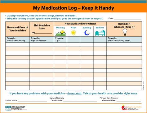 medication list template authorization letter