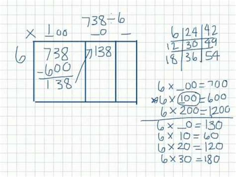 place value sections method 4 oa a 2 place value sections methods of division mx unit