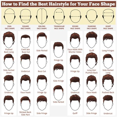 haircuts by head shape finding the right haircut for you tim carr hair